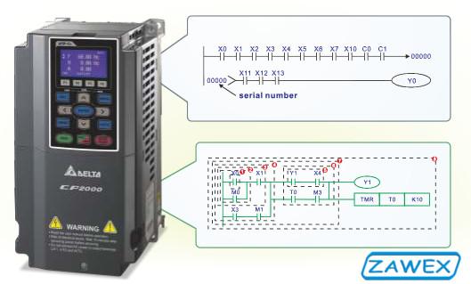 falowniki delta cp2000 - funkcje plc