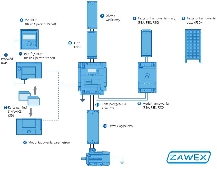 Schemat instalacyjny falownika Siemens V20