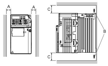 Falowniki Yaskawa J1000 - montaż pojedynczy