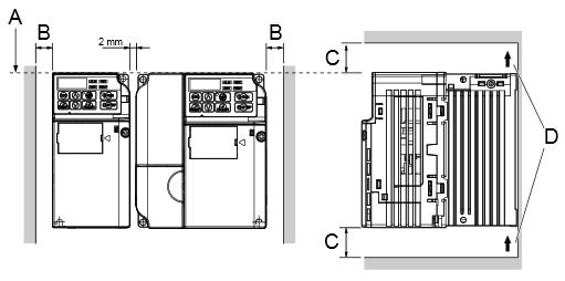 Falowniki Yaskawa J1000 - montaż side-by-side