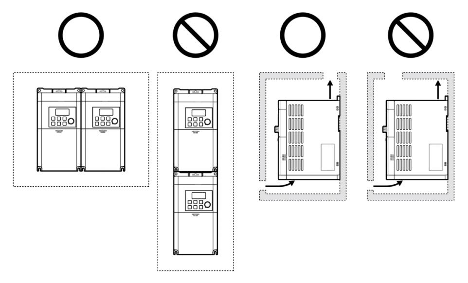 Przykłady montażu falowników LG M100
