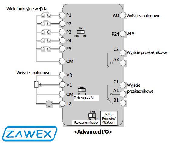 Schemat falownika LG M100 - Wersja Advanced IO